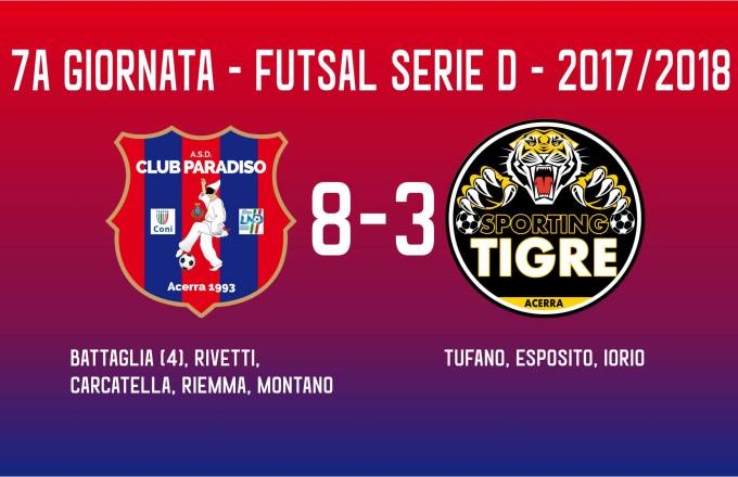 Gli highlights di Club Paradiso vs Sporting Tigre